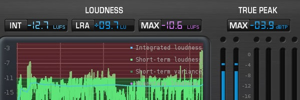 Youtube Loudness War